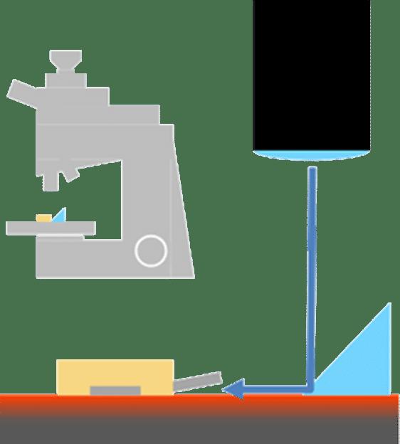 従来の計測機器での測定の説明画像