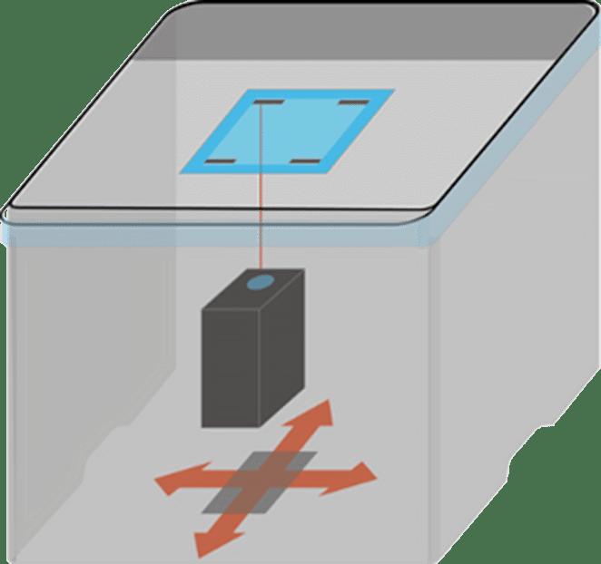 COPLAScannerによる測定の説明画像