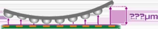 BGAコプラナリティ測定の説明画像