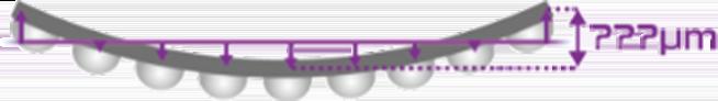 パッケージの反り測定の説明画像