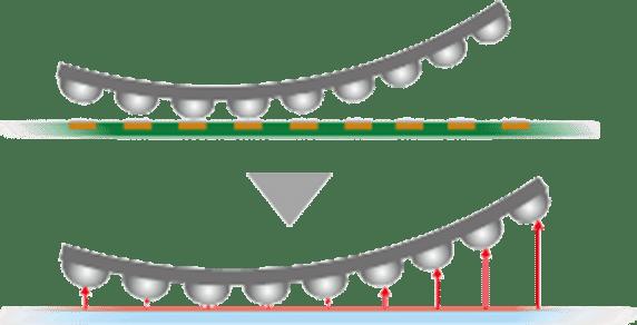 4D測定のメリットの画像