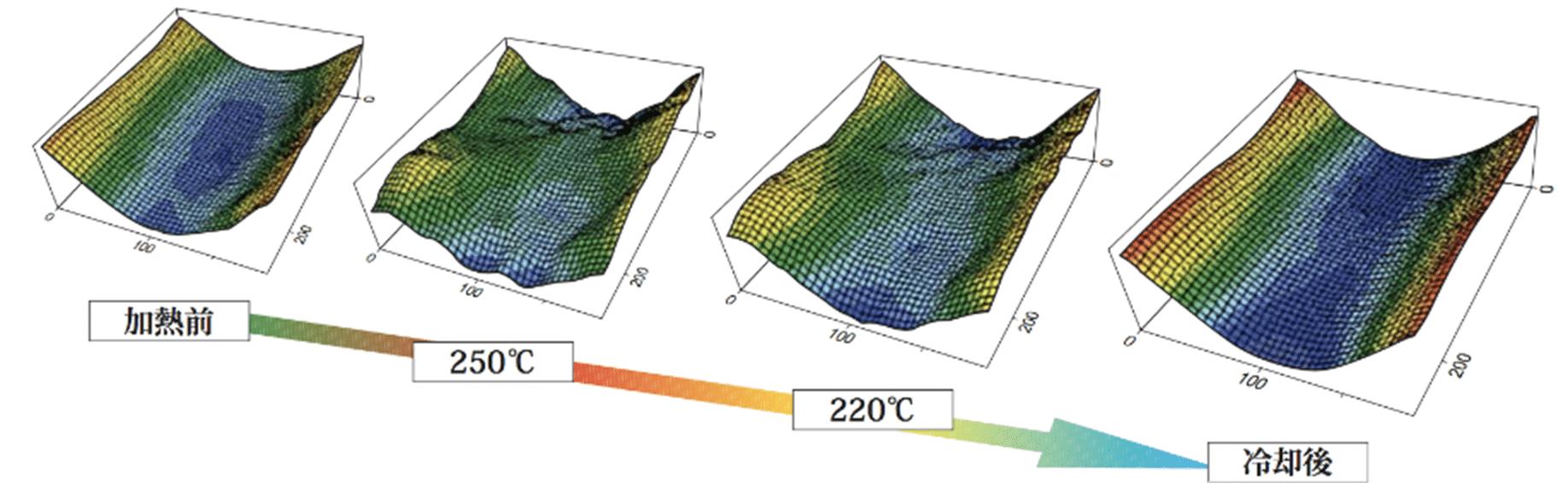 基板の反り測定の説明画像