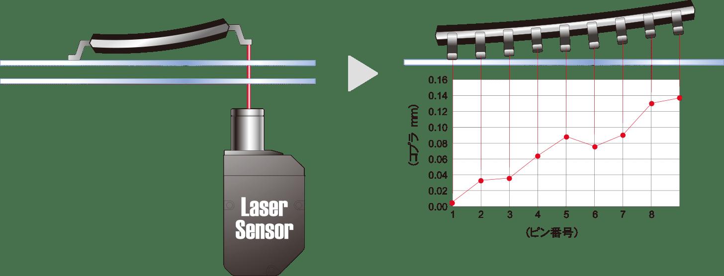 レーザー測定の説明画像