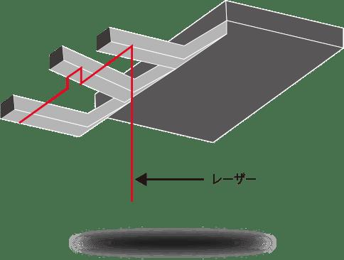 STEP.2の画像