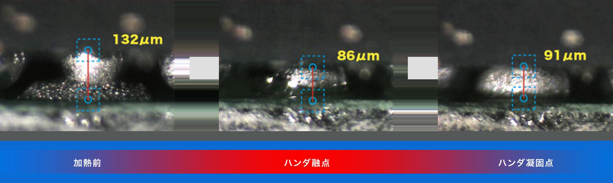 測長方法の説明画像